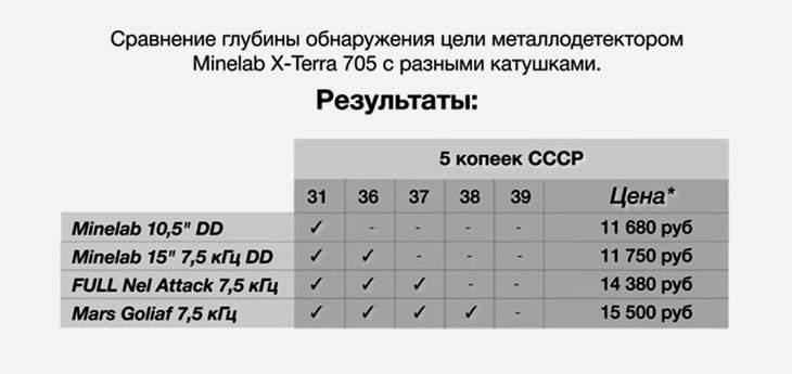 neozhidannyj-rezultat-zhenskogo-testa-glubiny-udivil-01