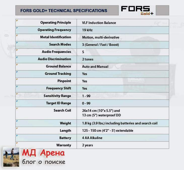 nokta-fors-gold-plus-02