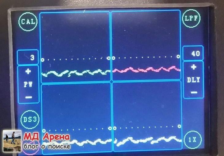 Необычные способности самодельного детектора