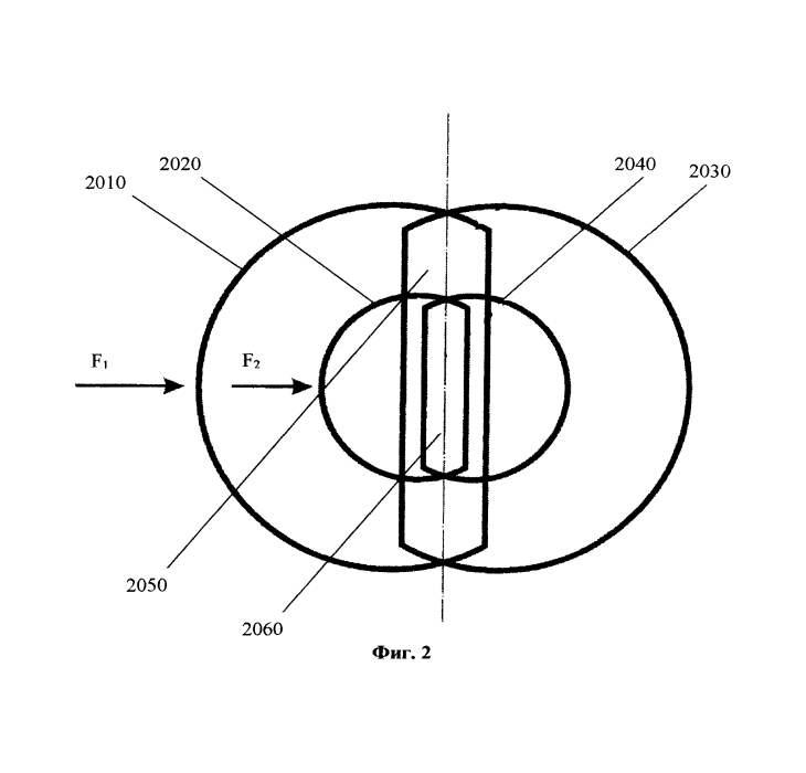 Арбузов (ака Львович) изобрел катушку и получил патенты